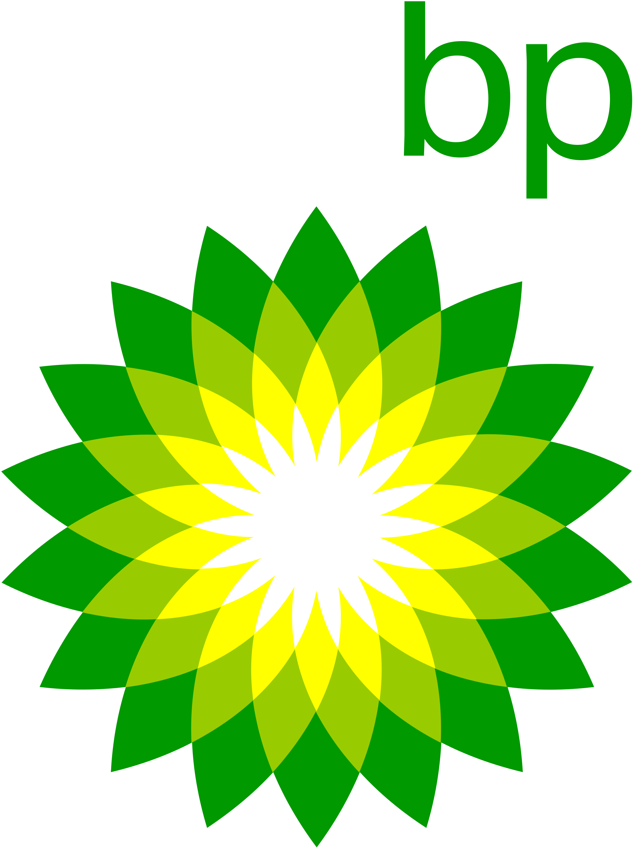 Apprenticeships with BP | GetMyFirstJob